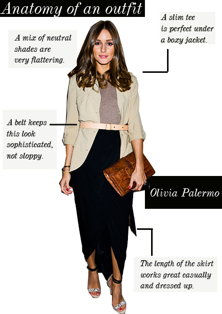 Anatomy of an outfit- OP